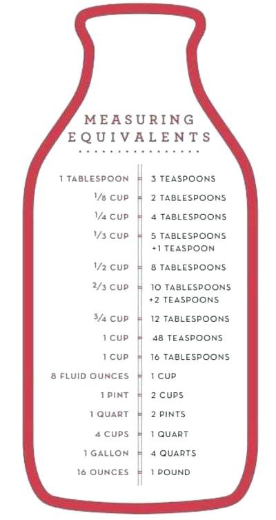How Many Ounces In A Tablespoon Conversion Howmanyoz Com